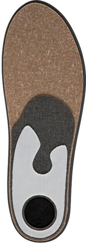 Стельки  Custom Multi Slim Sidas