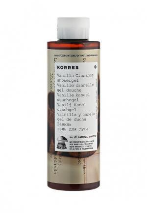 Очищение Korres